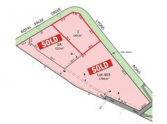 Property in Sawtell - Sold for $220,000