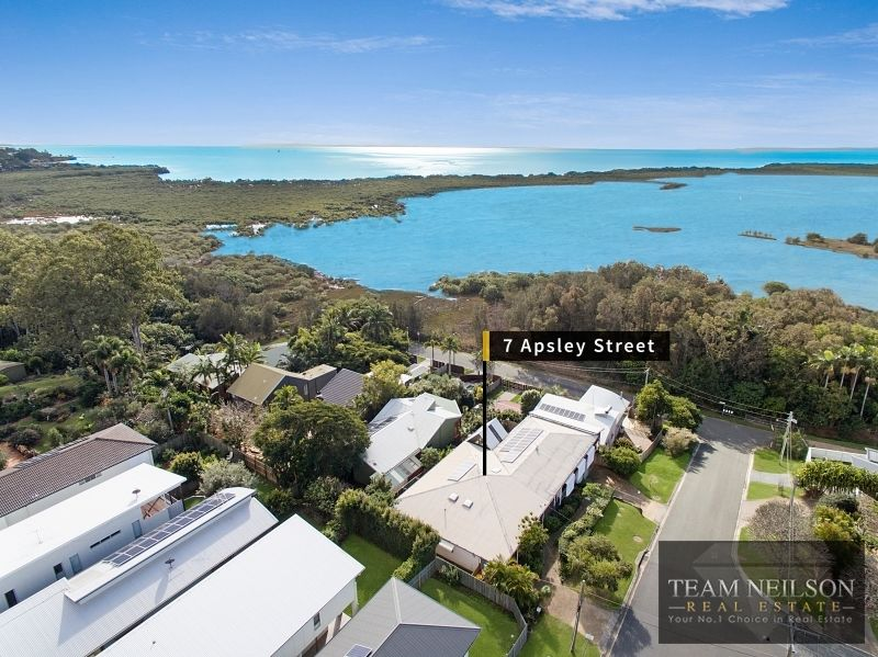 Property in Wellington Point - SOLD!!